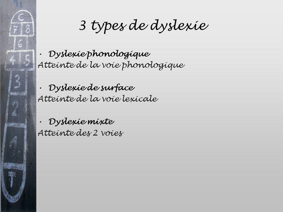3 types de dyslexie Dyslexie phonologique