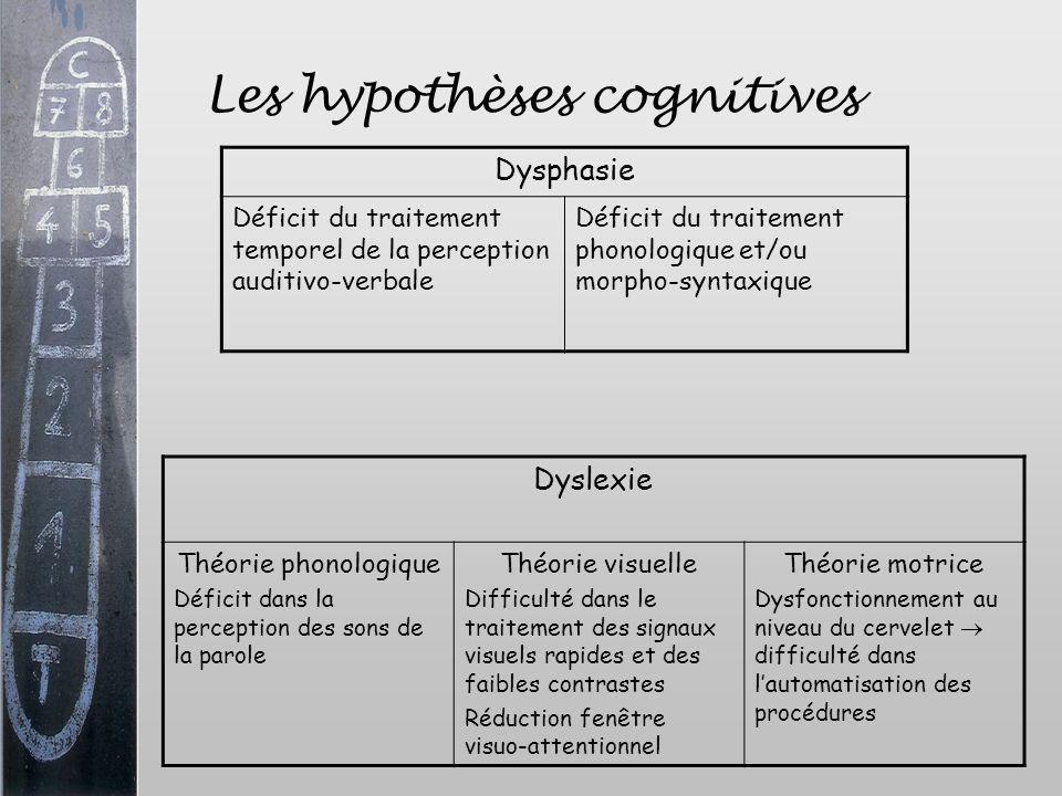 Les hypothèses cognitives