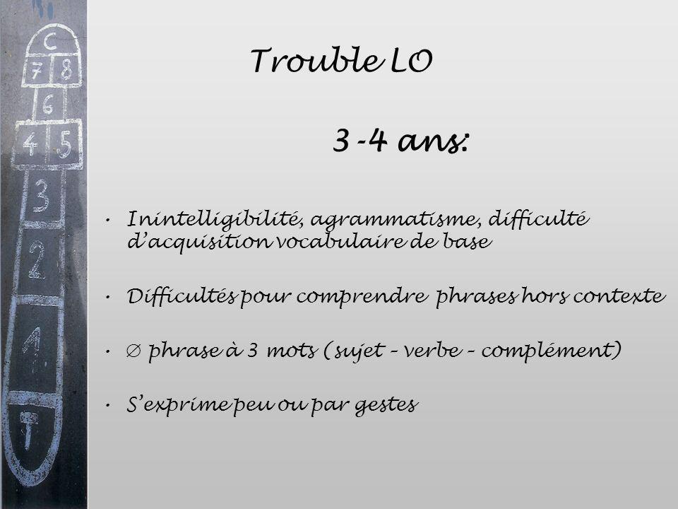 Trouble LO 3-4 ans: Inintelligibilité, agrammatisme, difficulté d'acquisition vocabulaire de base.