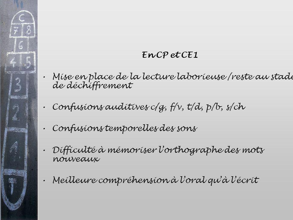 En CP et CE1 Mise en place de la lecture laborieuse /reste au stade de déchiffrement. Confusions auditives c/g, f/v, t/d, p/b, s/ch.