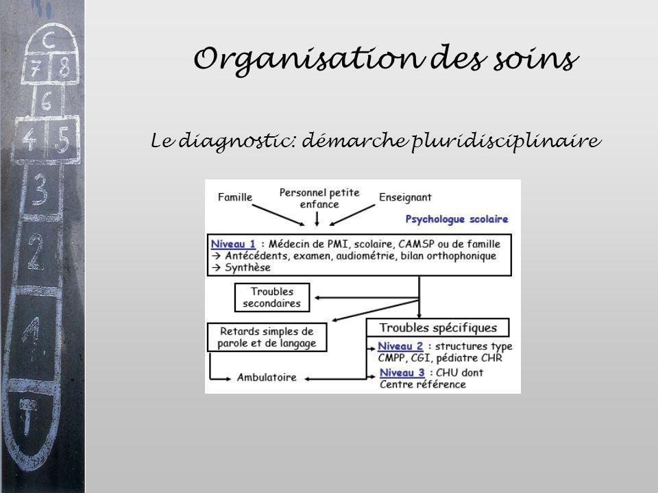 Organisation des soins