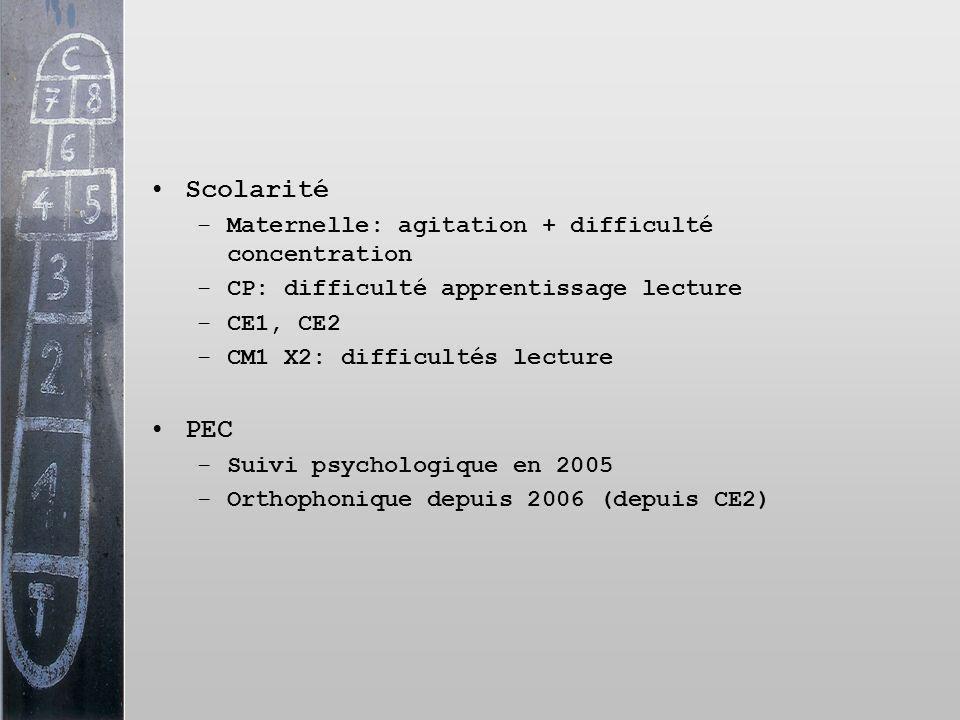 Scolarité PEC Maternelle: agitation + difficulté concentration