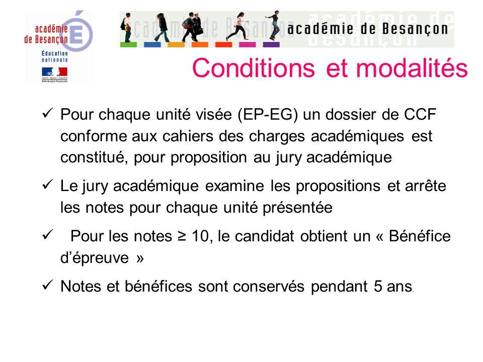 Conditions et modalités