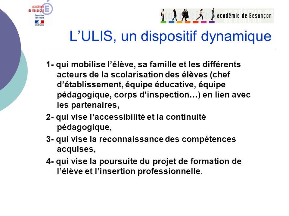 L'ULIS, un dispositif dynamique