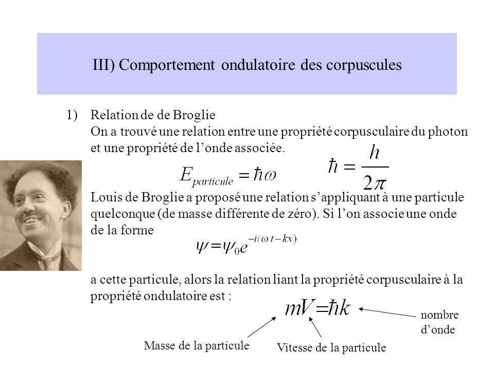 III) Comportement ondulatoire des corpuscules
