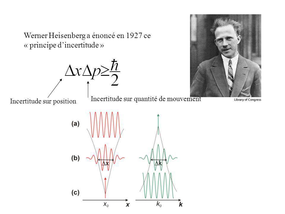 Werner Heisenberg a énoncé en 1927 ce « principe d'incertitude »