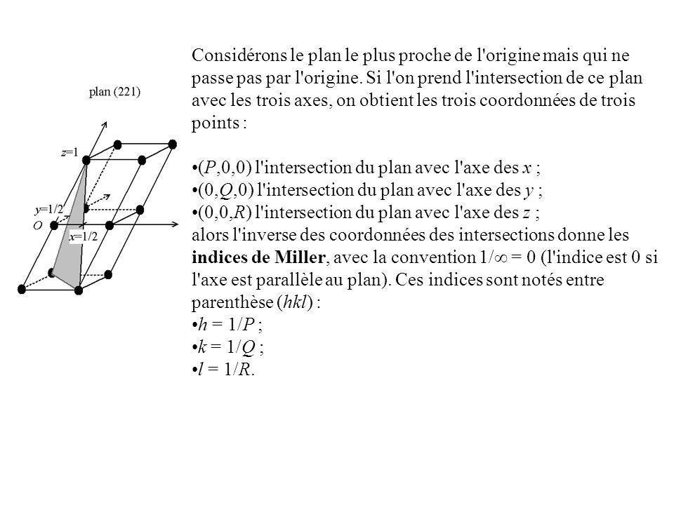 Considérons le plan le plus proche de l origine mais qui ne passe pas par l origine. Si l on prend l intersection de ce plan avec les trois axes, on obtient les trois coordonnées de trois points :