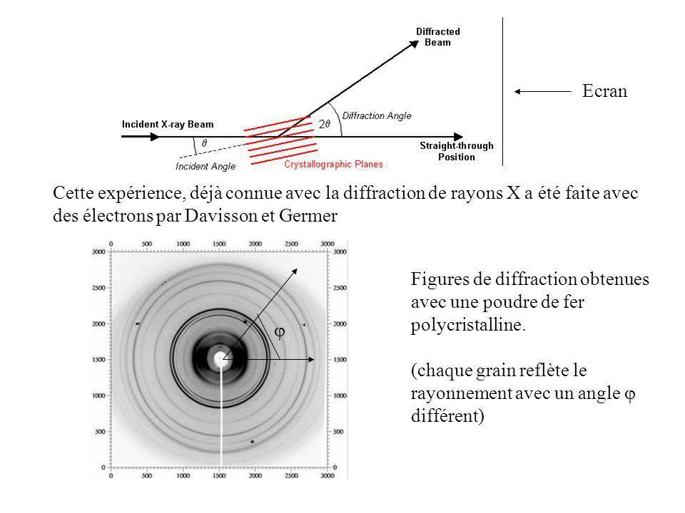 Ecran Cette expérience, déjà connue avec la diffraction de rayons X a été faite avec des électrons par Davisson et Germer.