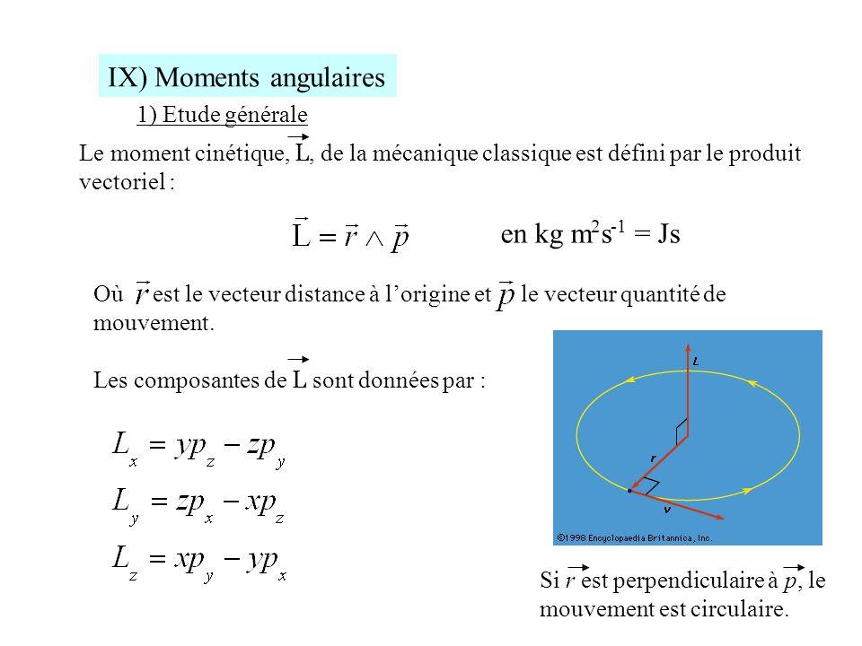 IX) Moments angulaires