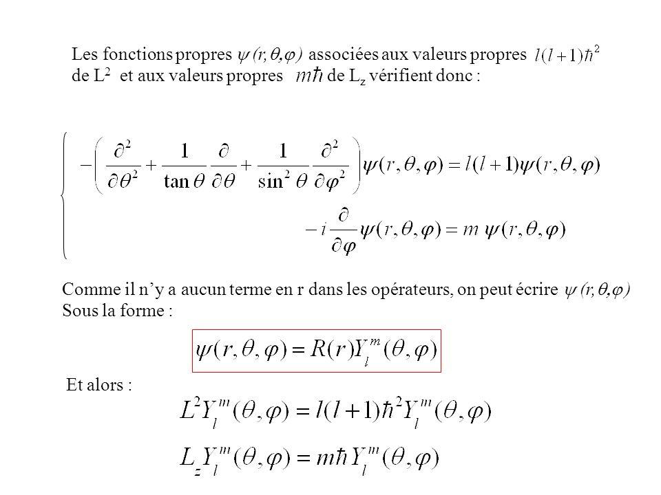 Les fonctions propres y (r,q,j ) associées aux valeurs propres de L2 et aux valeurs propres de Lz vérifient donc :