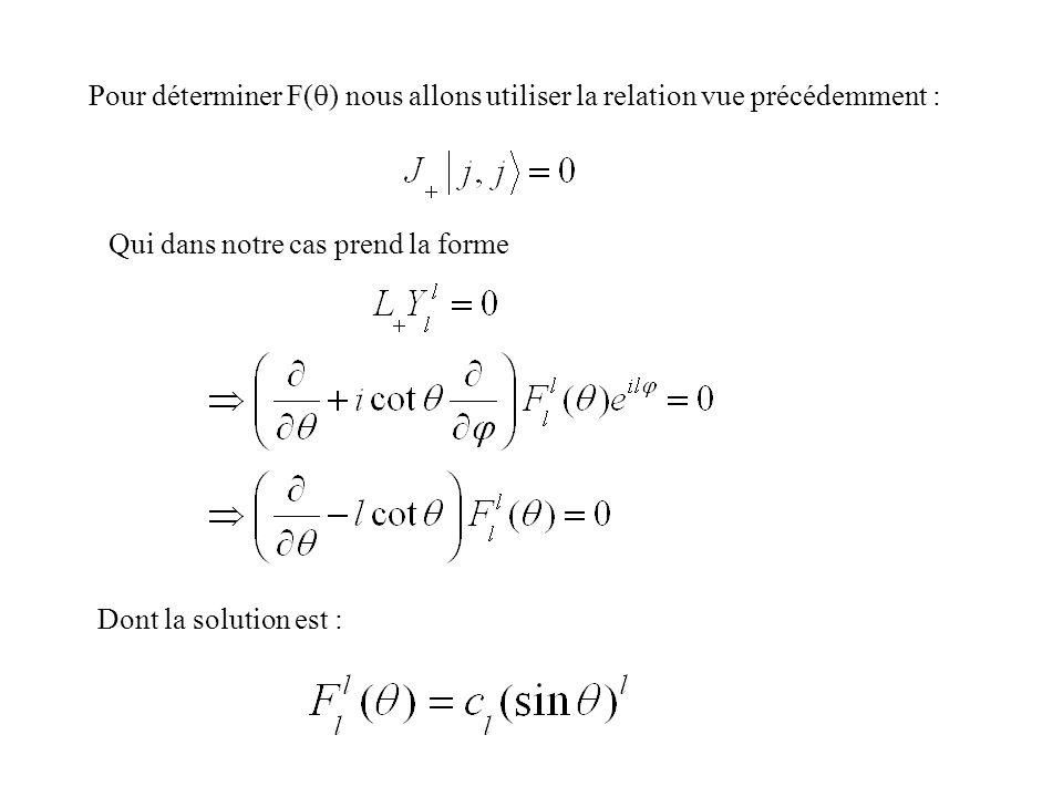 Pour déterminer F(q) nous allons utiliser la relation vue précédemment :