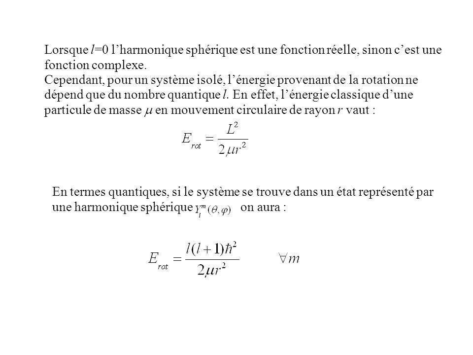 Lorsque l=0 l'harmonique sphérique est une fonction réelle, sinon c'est une fonction complexe.