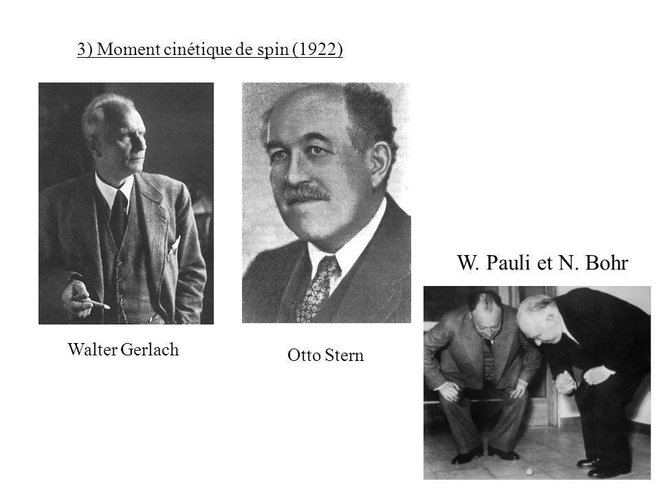 W. Pauli et N. Bohr 3) Moment cinétique de spin (1922) Walter Gerlach