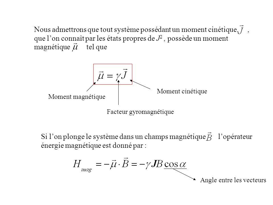 Nous admettrons que tout système possédant un moment cinétique, , que l'on connaît par les états propres de J2 , possède un moment magnétique tel que