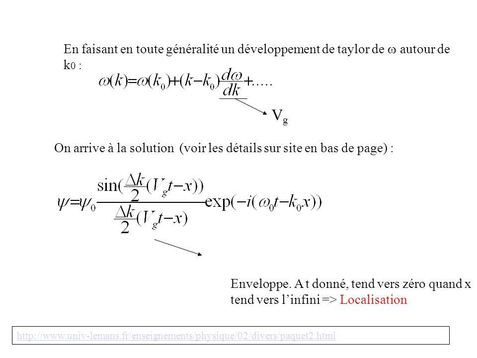 En faisant en toute généralité un développement de taylor de w autour de k0 :