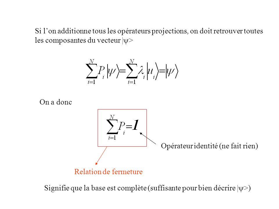 Si l'on additionne tous les opérateurs projections, on doit retrouver toutes les composantes du vecteur |y>