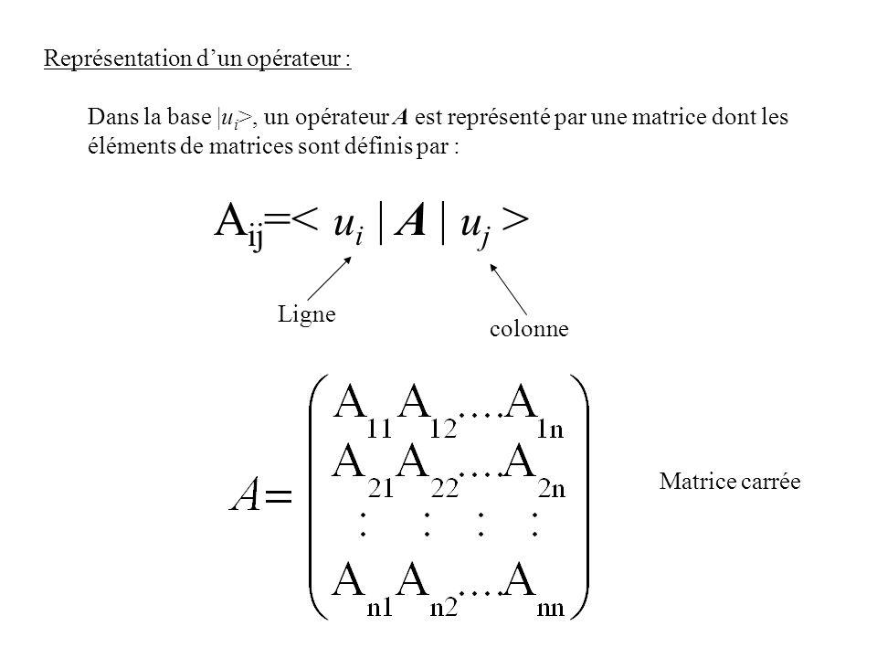 Aij=< ui | A | uj > Représentation d'un opérateur :