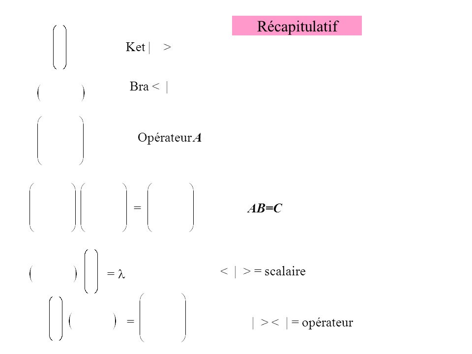 Récapitulatif Ket | > Bra < | Opérateur A = AB=C
