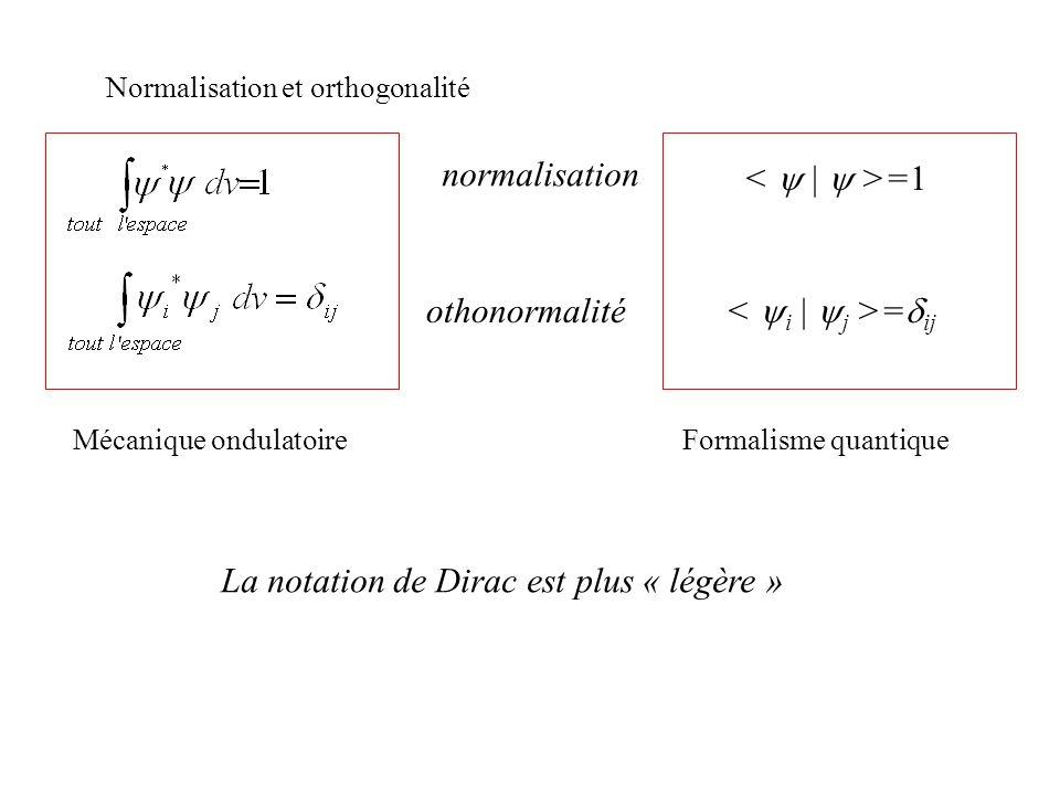 La notation de Dirac est plus « légère »