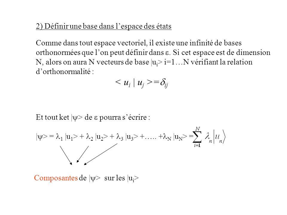 < ui | uj >=dij 2) Définir une base dans l'espace des états