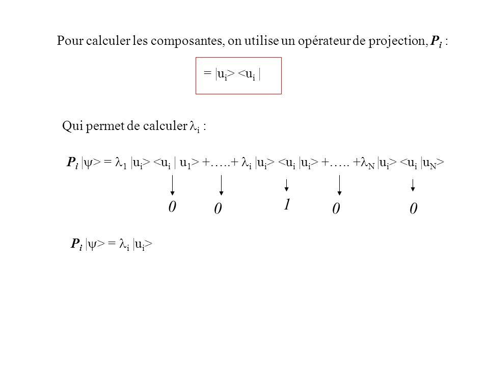 Pour calculer les composantes, on utilise un opérateur de projection, Pi :