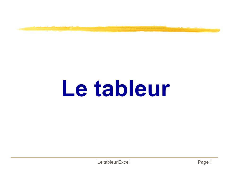 Le tableur Le tableur Excel