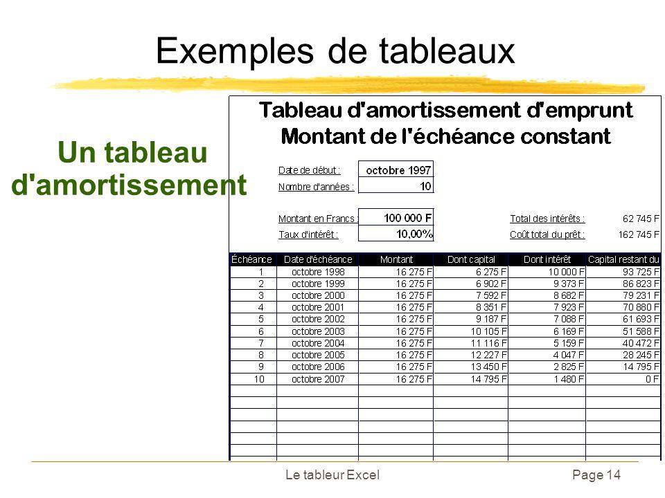 Le tableur le tableur excel ppt t l charger - Excel tableau d amortissement ...