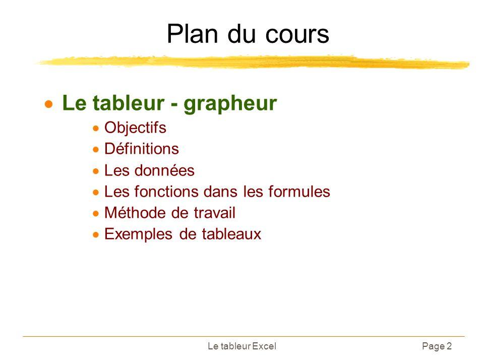 Plan du cours Le tableur - grapheur Objectifs Définitions Les données
