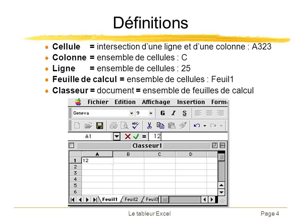 Définitions Cellule = intersection d'une ligne et d'une colonne : A323