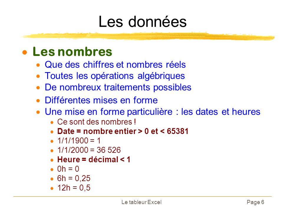 Les données Les nombres Que des chiffres et nombres réels