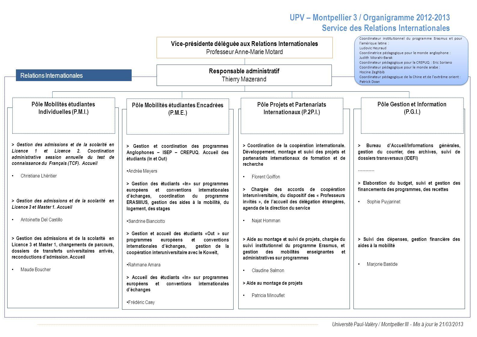 UPV – Montpellier 3 / Organigramme 2012-2013