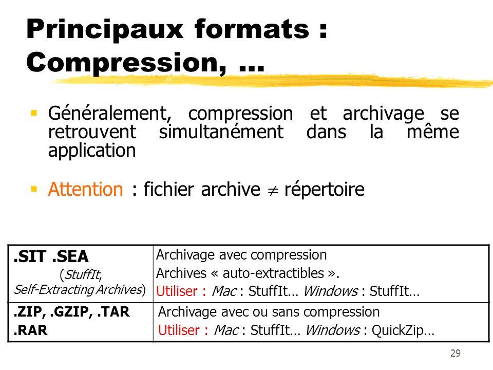 Principaux formats : Compression, …