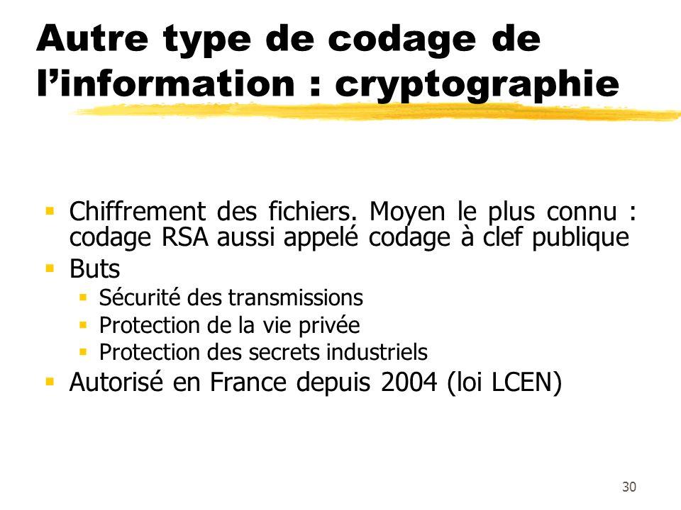 Autre type de codage de l'information : cryptographie