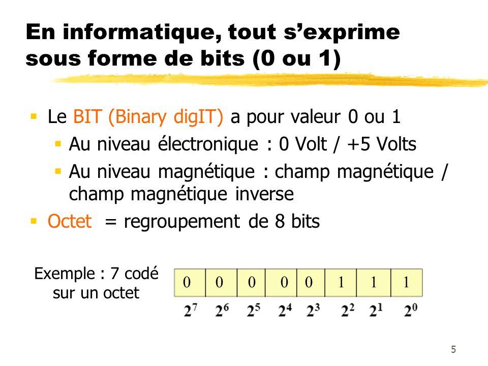 En informatique, tout s'exprime sous forme de bits (0 ou 1)