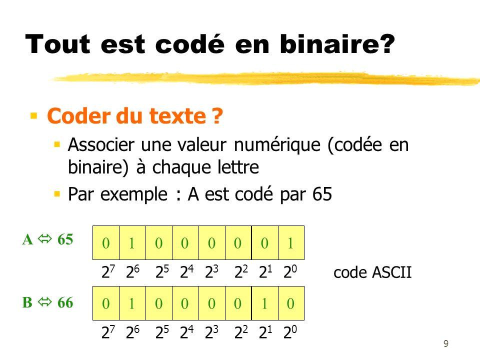 Tout est codé en binaire