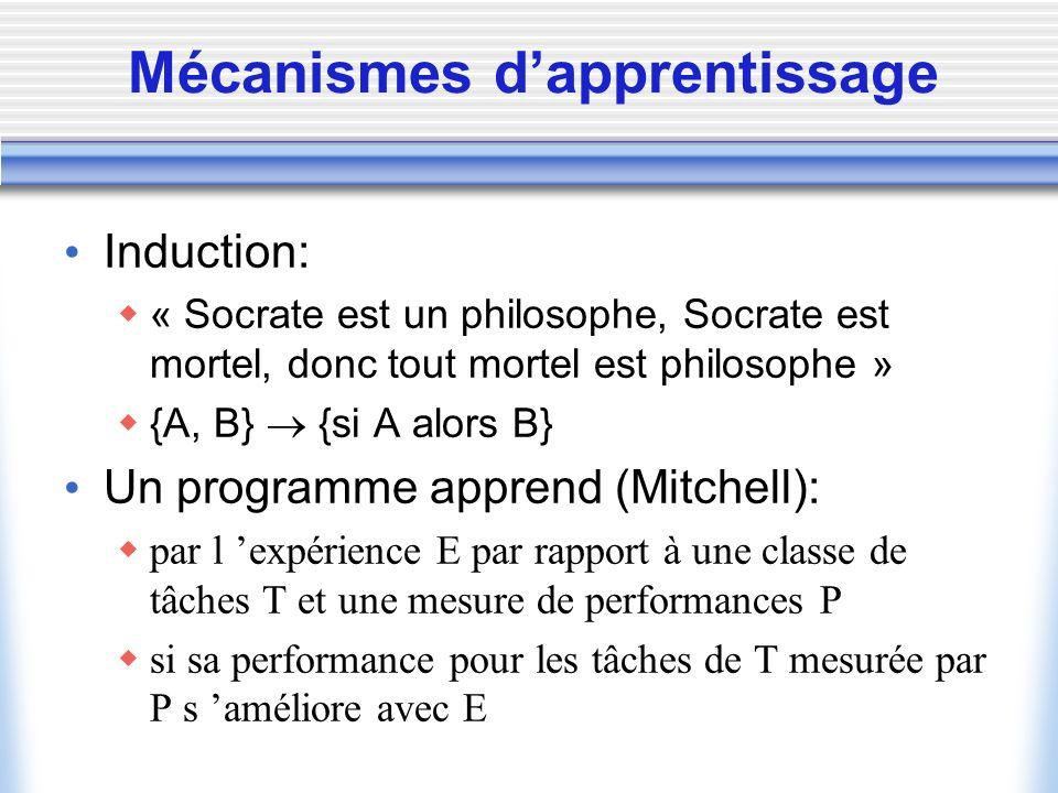 Mécanismes d'apprentissage