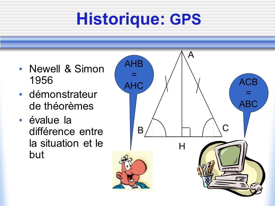 Historique: GPS Newell & Simon 1956 démonstrateur de théorèmes