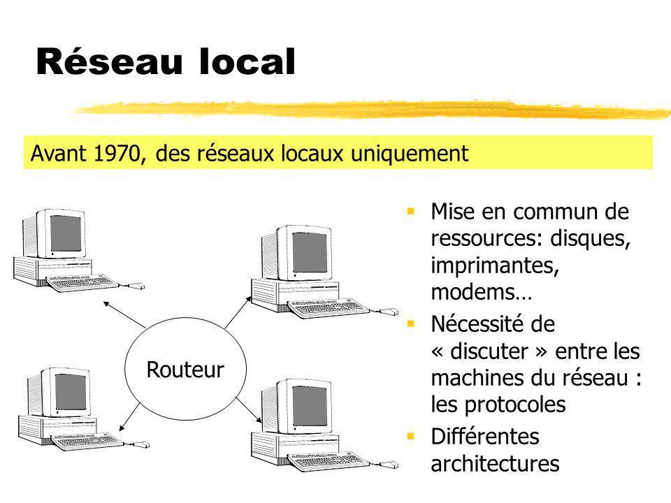 Réseau local Avant 1970, des réseaux locaux uniquement