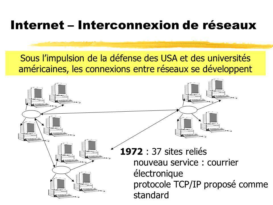 Internet – Interconnexion de réseaux