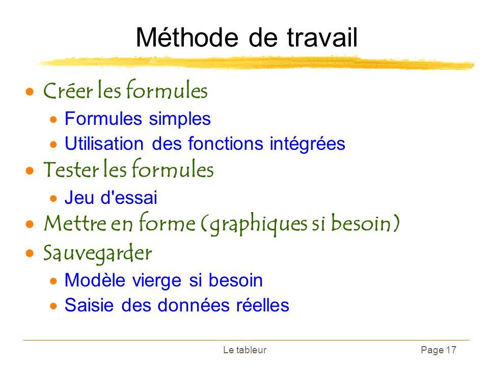 Méthode de travail Créer les formules Tester les formules