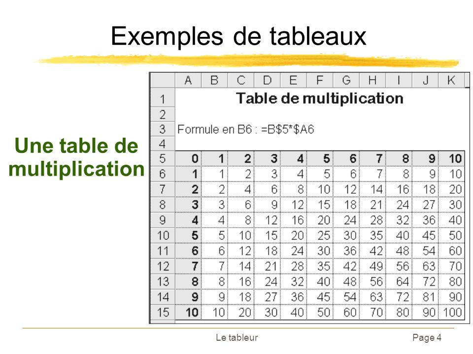Une table de multiplication