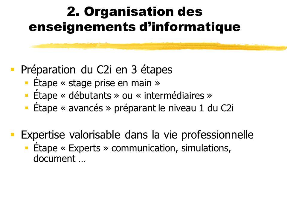 2. Organisation des enseignements d'informatique