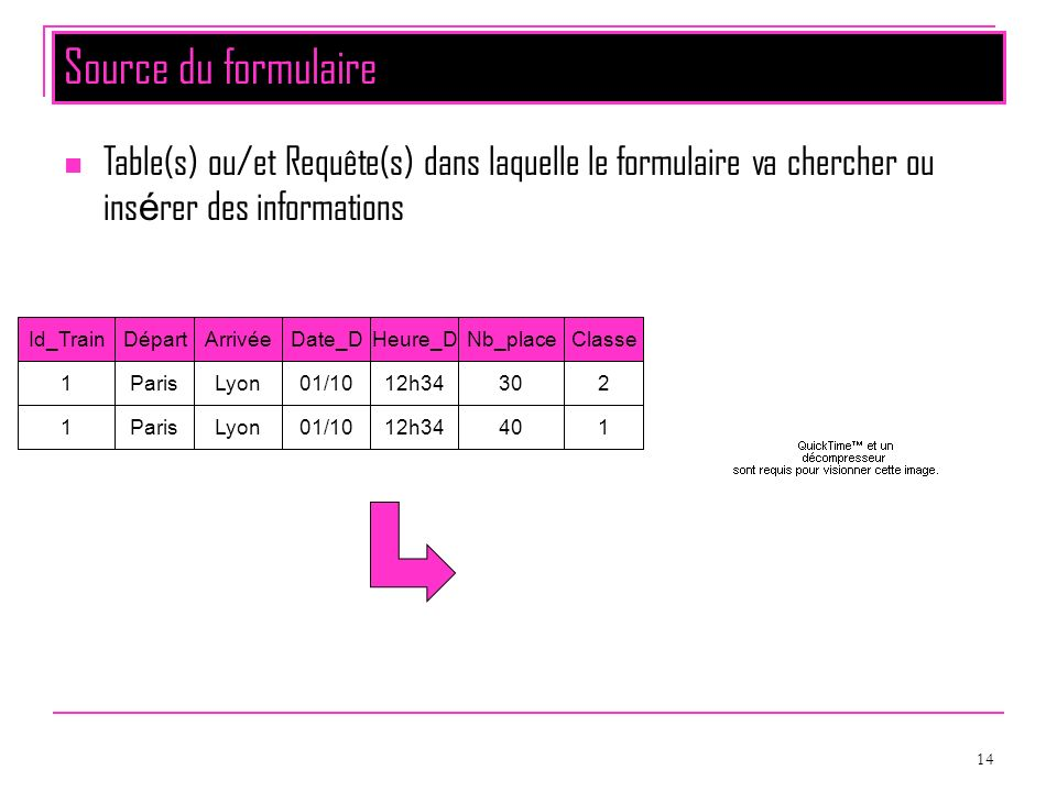 Source du formulaire Table(s) ou/et Requête(s) dans laquelle le formulaire va chercher ou insérer des informations.