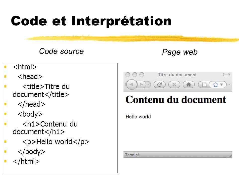 Code et Interprétation