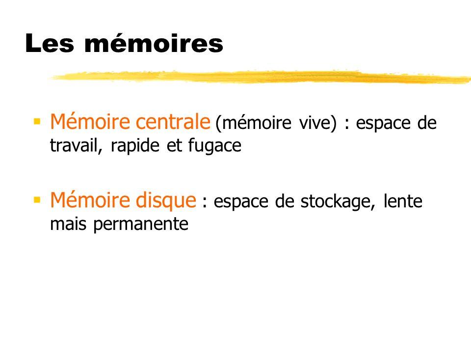 Les mémoires Mémoire centrale (mémoire vive) : espace de travail, rapide et fugace.