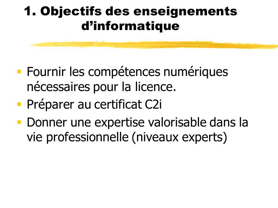1. Objectifs des enseignements d'informatique