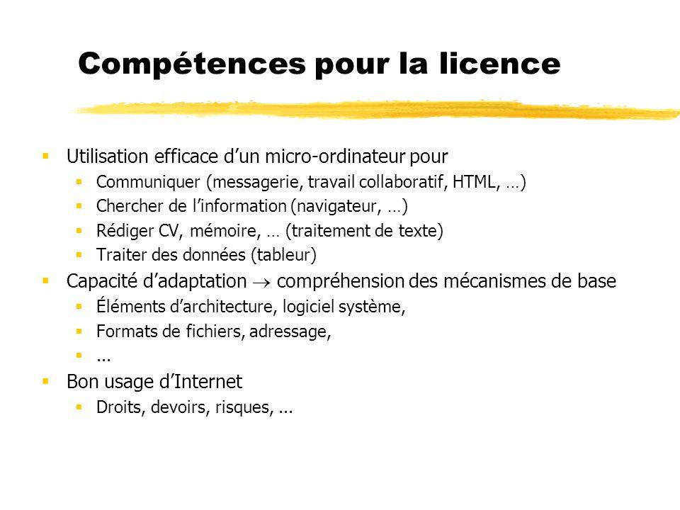 Compétences pour la licence