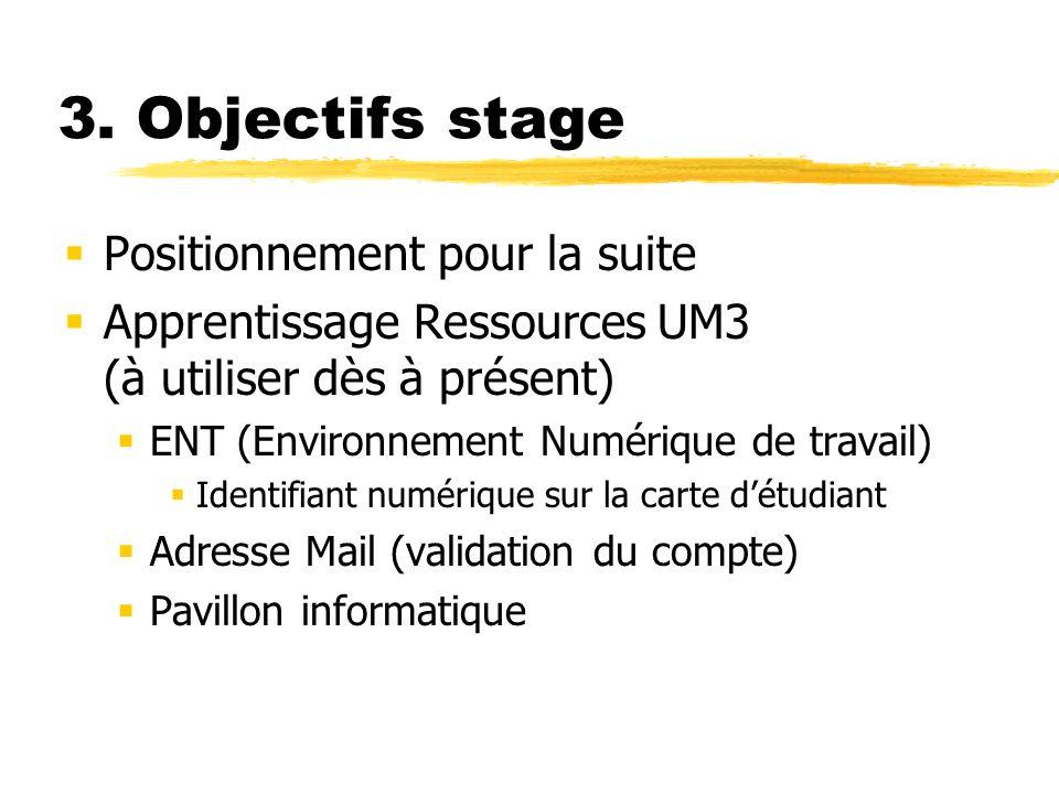 3. Objectifs stage Positionnement pour la suite