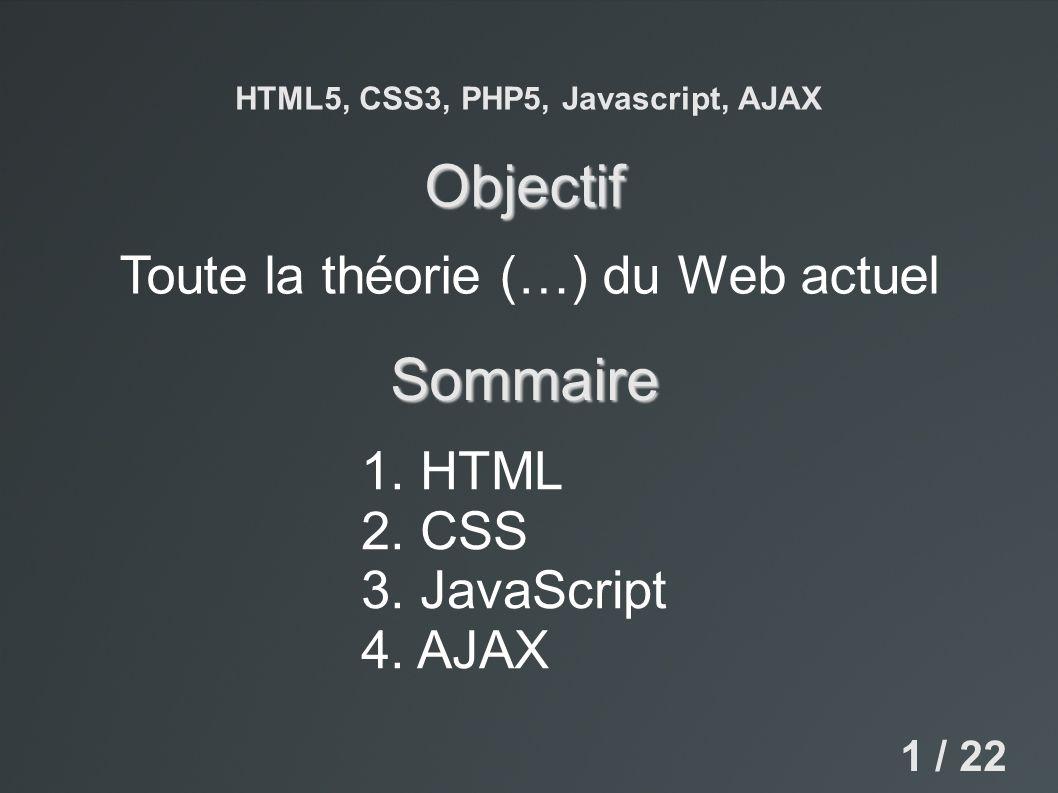 HTML5, CSS3, PHP5, Javascript, AJAX