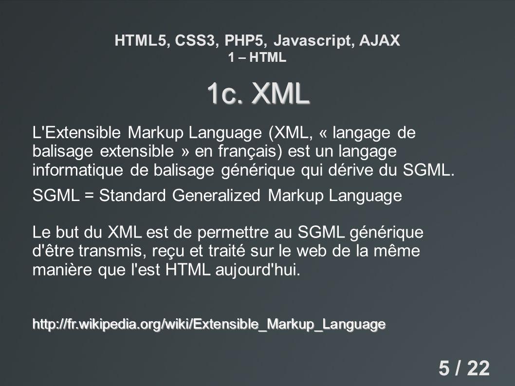 HTML5, CSS3, PHP5, Javascript, AJAX 1 – HTML